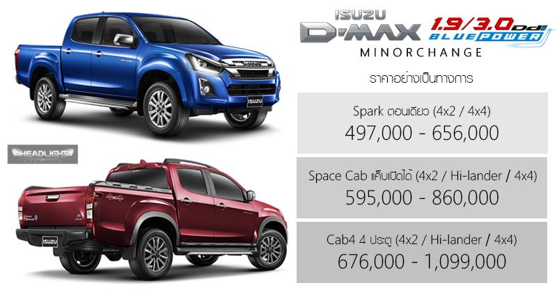 Photo of ราคาอย่างเป็นทางการ Isuzu D-max Minorchange (2017-2018) ราคา 497,000 – 1,099,000 บาท